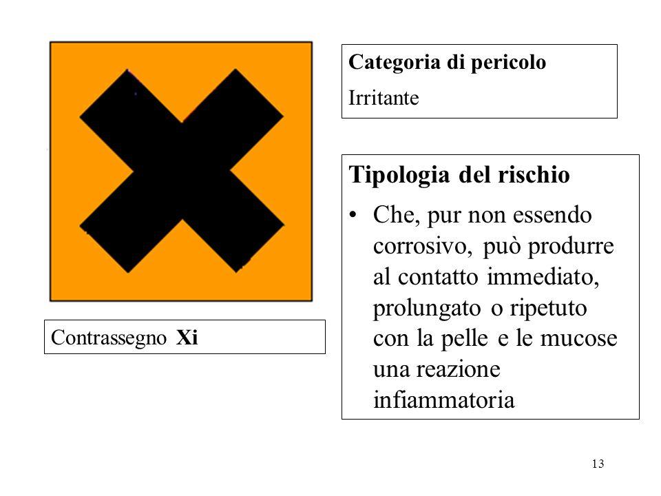 12 Tipologia del rischio Che, per inalazione, ingestione o penetrazione cutanea può comportare rischi di gravità limitata Categoria di pericolo Nocivo
