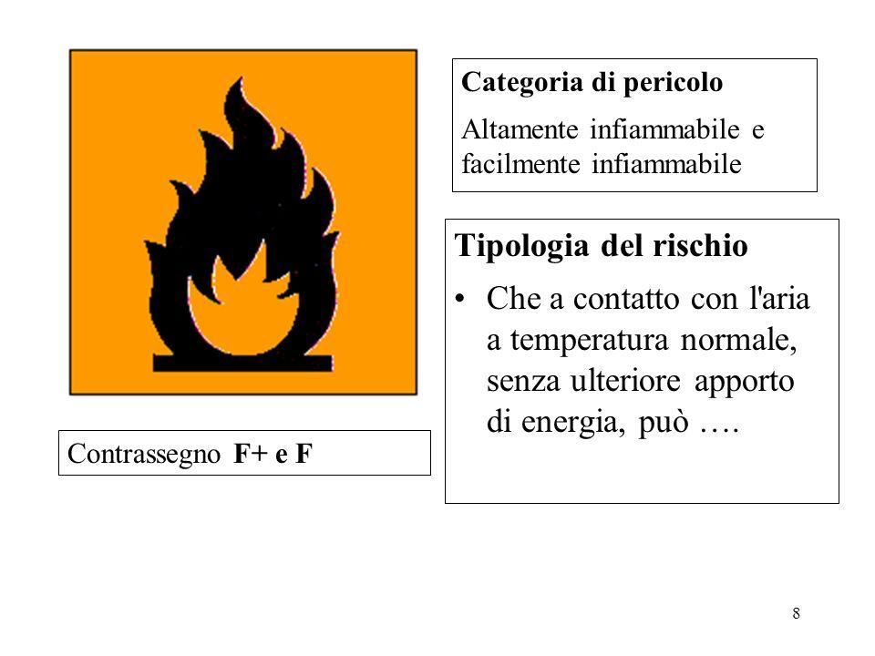 8 Tipologia del rischio Che a contatto con l aria a temperatura normale, senza ulteriore apporto di energia, può ….
