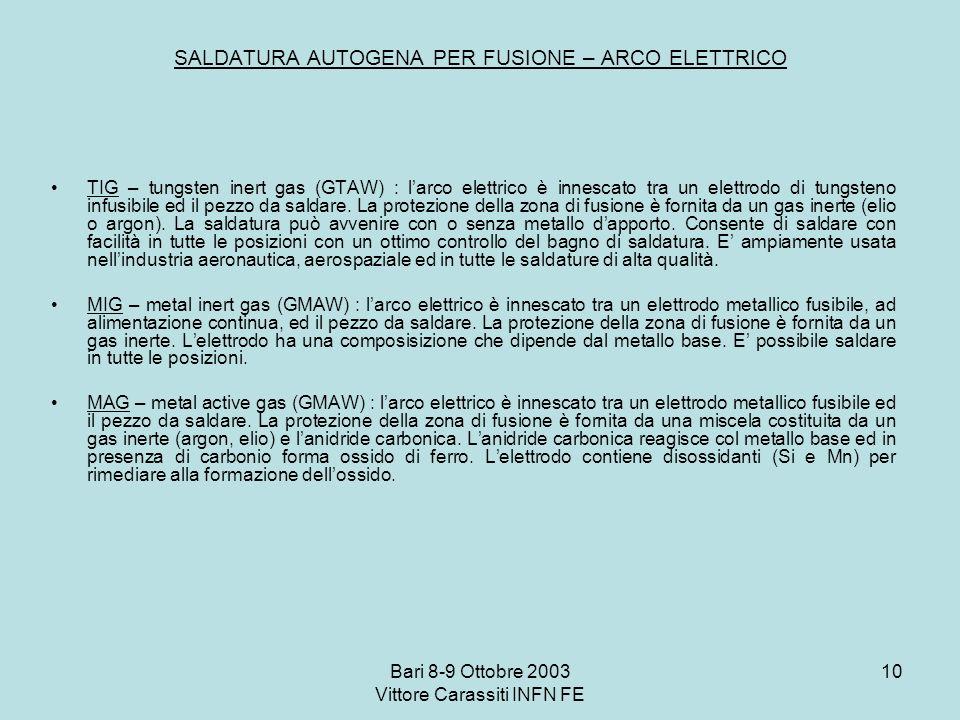 Bari 8-9 Ottobre 2003 Vittore Carassiti INFN FE 10 SALDATURA AUTOGENA PER FUSIONE – ARCO ELETTRICO TIG – tungsten inert gas (GTAW) : larco elettrico è