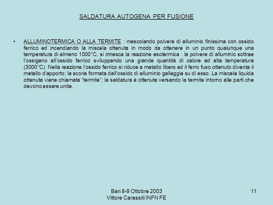 Bari 8-9 Ottobre 2003 Vittore Carassiti INFN FE 11 SALDATURA AUTOGENA PER FUSIONE ALLUMINOTERMICA O ALLA TERMITE : mescolando polvere di alluminio fin