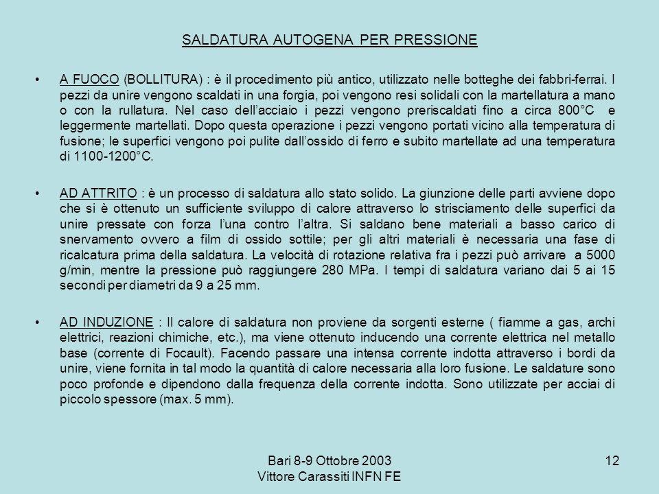 Bari 8-9 Ottobre 2003 Vittore Carassiti INFN FE 12 SALDATURA AUTOGENA PER PRESSIONE A FUOCO (BOLLITURA) : è il procedimento più antico, utilizzato nel