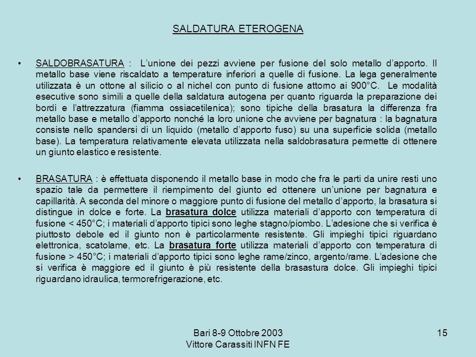 Bari 8-9 Ottobre 2003 Vittore Carassiti INFN FE 15 SALDATURA ETEROGENA SALDOBRASATURA : Lunione dei pezzi avviene per fusione del solo metallo dapport