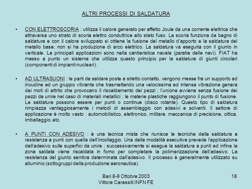 Bari 8-9 Ottobre 2003 Vittore Carassiti INFN FE 18 ALTRI PROCESSI DI SALDATURA CON ELETTROSCORIA : utilizza il calore generato per effetto Joule da un
