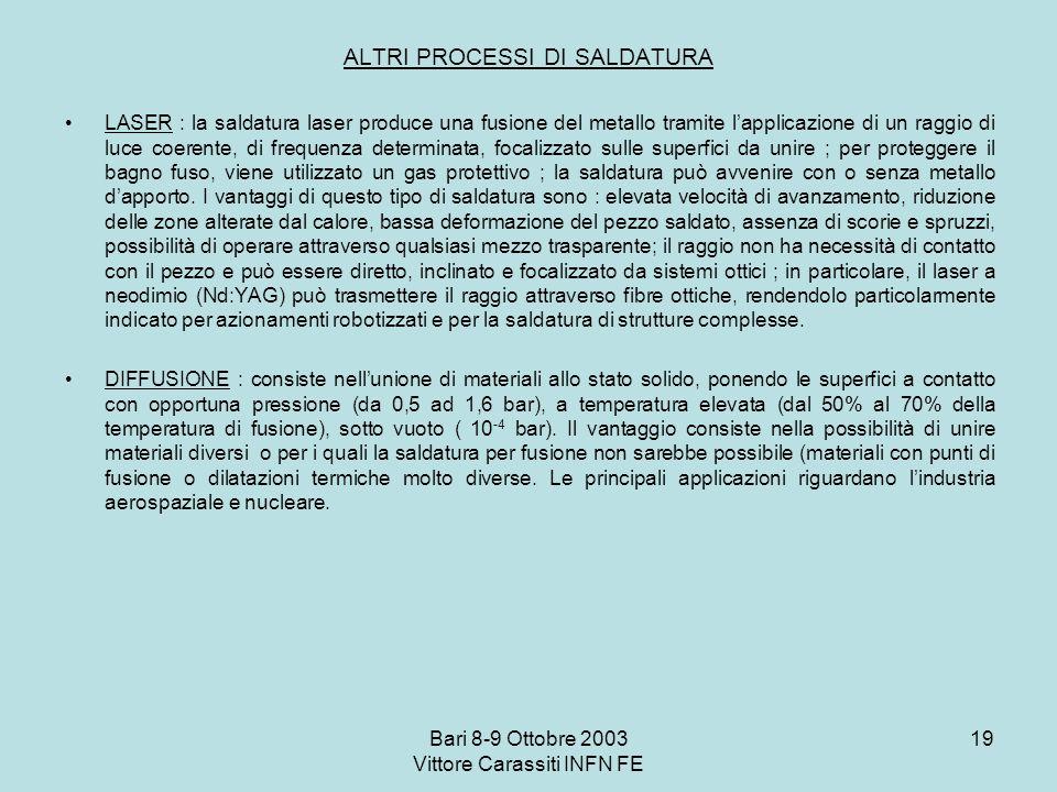 Bari 8-9 Ottobre 2003 Vittore Carassiti INFN FE 19 ALTRI PROCESSI DI SALDATURA LASER : la saldatura laser produce una fusione del metallo tramite lapp