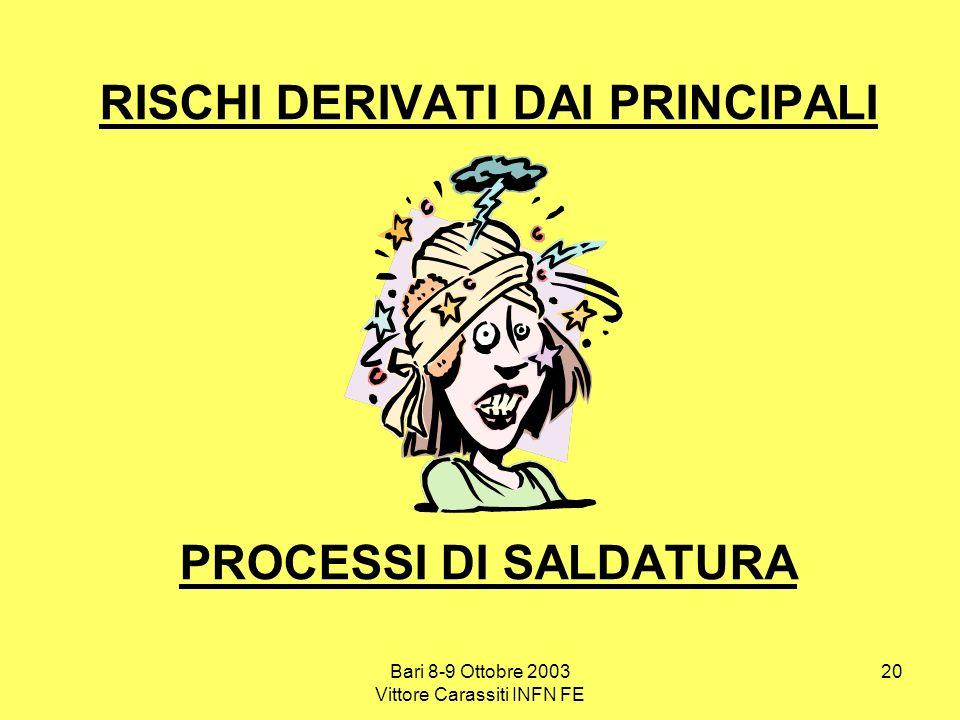 Bari 8-9 Ottobre 2003 Vittore Carassiti INFN FE 20 RISCHI DERIVATI DAI PRINCIPALI PROCESSI DI SALDATURA