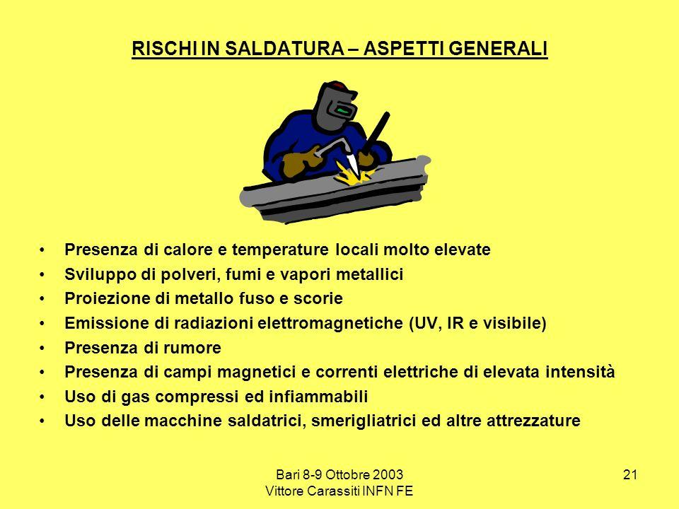Bari 8-9 Ottobre 2003 Vittore Carassiti INFN FE 21 RISCHI IN SALDATURA – ASPETTI GENERALI Presenza di calore e temperature locali molto elevate Svilup