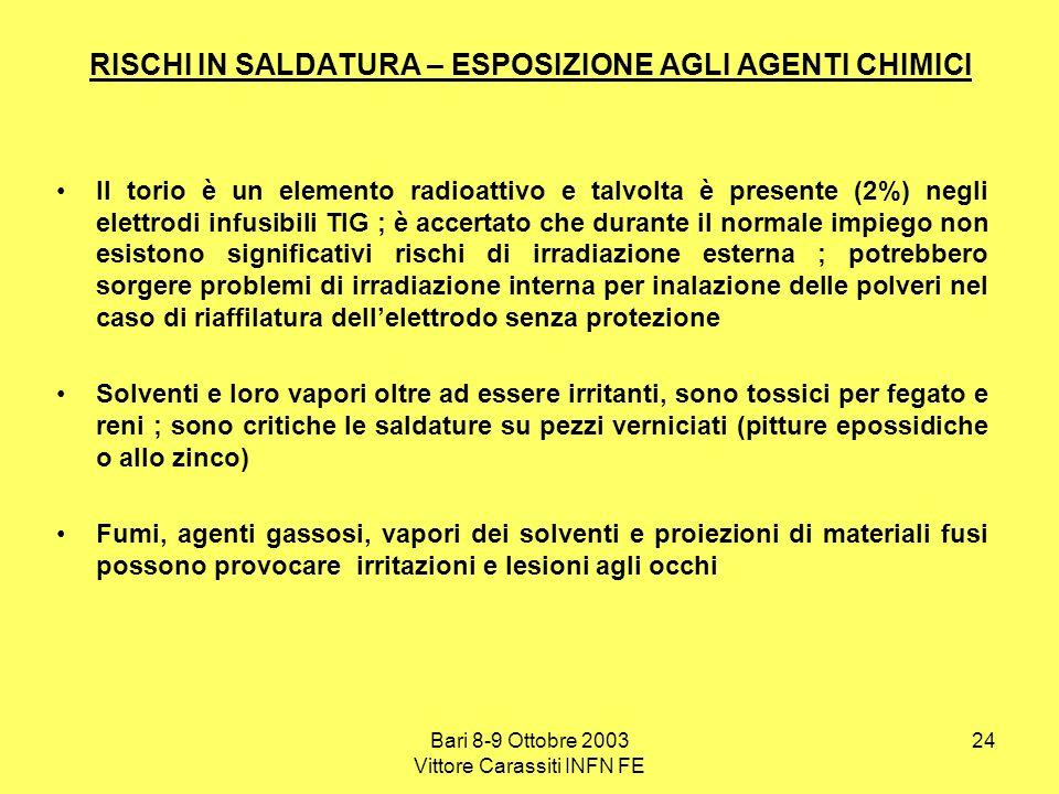 Bari 8-9 Ottobre 2003 Vittore Carassiti INFN FE 24 RISCHI IN SALDATURA – ESPOSIZIONE AGLI AGENTI CHIMICI Il torio è un elemento radioattivo e talvolta