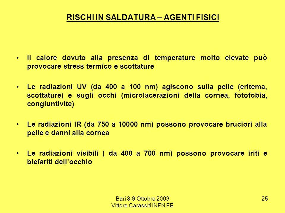 Bari 8-9 Ottobre 2003 Vittore Carassiti INFN FE 25 RISCHI IN SALDATURA – AGENTI FISICI Il calore dovuto alla presenza di temperature molto elevate può
