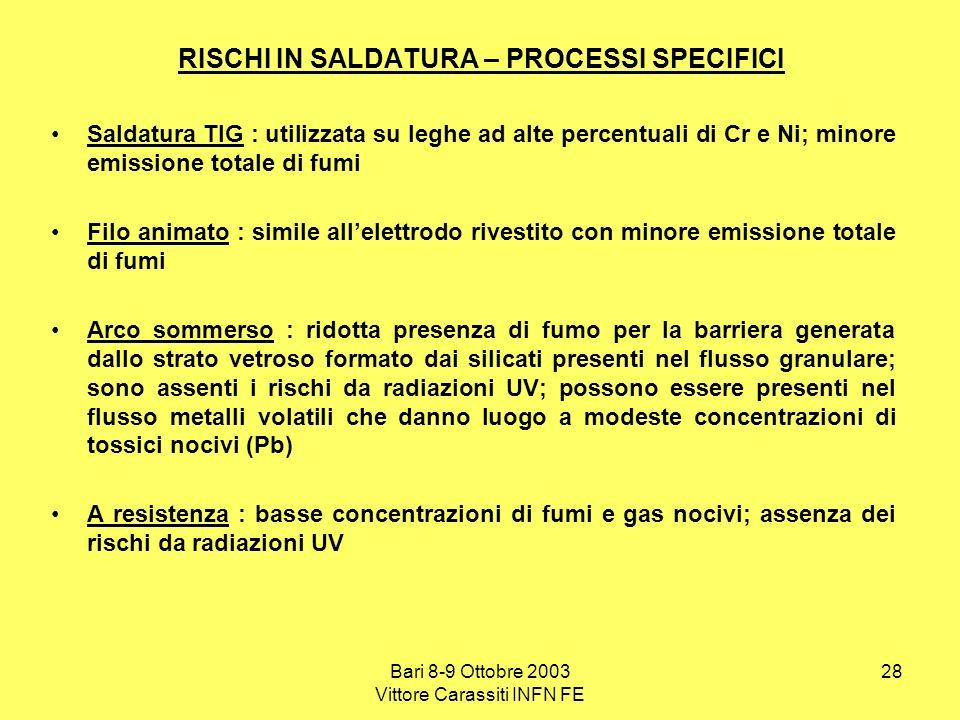 Bari 8-9 Ottobre 2003 Vittore Carassiti INFN FE 28 RISCHI IN SALDATURA – PROCESSI SPECIFICI Saldatura TIG : utilizzata su leghe ad alte percentuali di