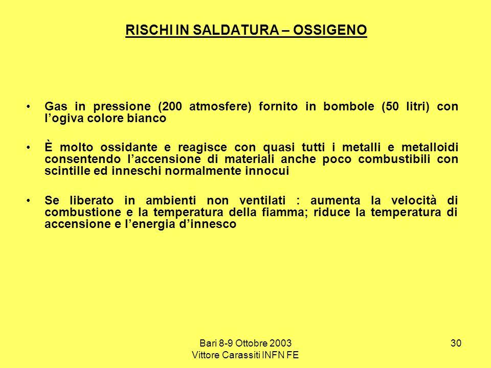 Bari 8-9 Ottobre 2003 Vittore Carassiti INFN FE 30 RISCHI IN SALDATURA – OSSIGENO Gas in pressione (200 atmosfere) fornito in bombole (50 litri) con l