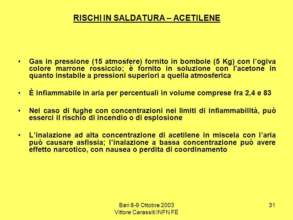 Bari 8-9 Ottobre 2003 Vittore Carassiti INFN FE 31 RISCHI IN SALDATURA – ACETILENE Gas in pressione (15 atmosfere) fornito in bombole (5 Kg) con logiv