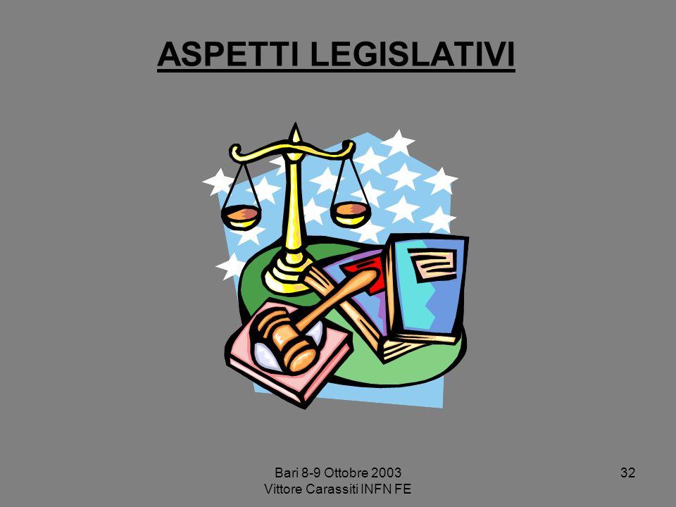 Bari 8-9 Ottobre 2003 Vittore Carassiti INFN FE 32 ASPETTI LEGISLATIVI