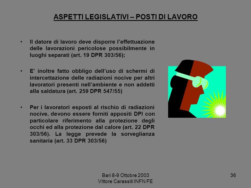 Bari 8-9 Ottobre 2003 Vittore Carassiti INFN FE 36 ASPETTI LEGISLATIVI – POSTI DI LAVORO Il datore di lavoro deve disporre leffettuazione delle lavora
