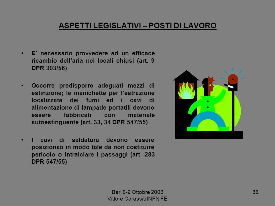 Bari 8-9 Ottobre 2003 Vittore Carassiti INFN FE 38 ASPETTI LEGISLATIVI – POSTI DI LAVORO E necessario provvedere ad un efficace ricambio dellaria nei