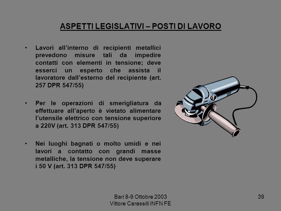 Bari 8-9 Ottobre 2003 Vittore Carassiti INFN FE 39 ASPETTI LEGISLATIVI – POSTI DI LAVORO Lavori allinterno di recipienti metallici prevedono misure ta