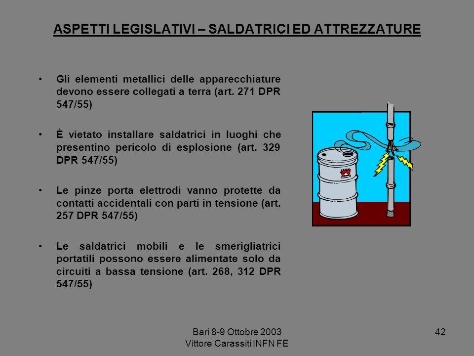 Bari 8-9 Ottobre 2003 Vittore Carassiti INFN FE 42 ASPETTI LEGISLATIVI – SALDATRICI ED ATTREZZATURE Gli elementi metallici delle apparecchiature devon