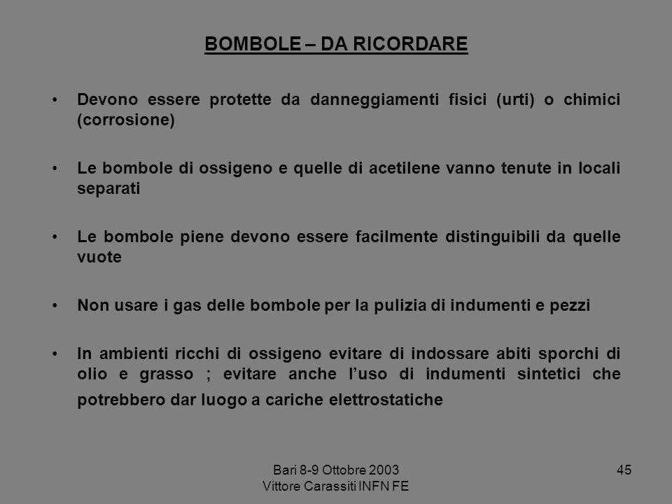 Bari 8-9 Ottobre 2003 Vittore Carassiti INFN FE 45 BOMBOLE – DA RICORDARE Devono essere protette da danneggiamenti fisici (urti) o chimici (corrosione