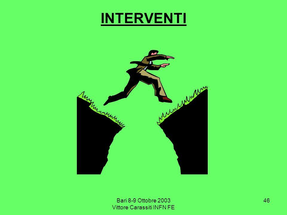 Bari 8-9 Ottobre 2003 Vittore Carassiti INFN FE 46 INTERVENTI