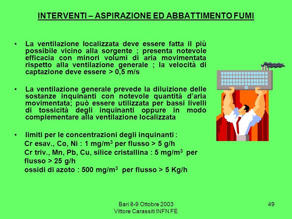 Bari 8-9 Ottobre 2003 Vittore Carassiti INFN FE 49 INTERVENTI – ASPIRAZIONE ED ABBATTIMENTO FUMI La ventilazione localizzata deve essere fatta il più