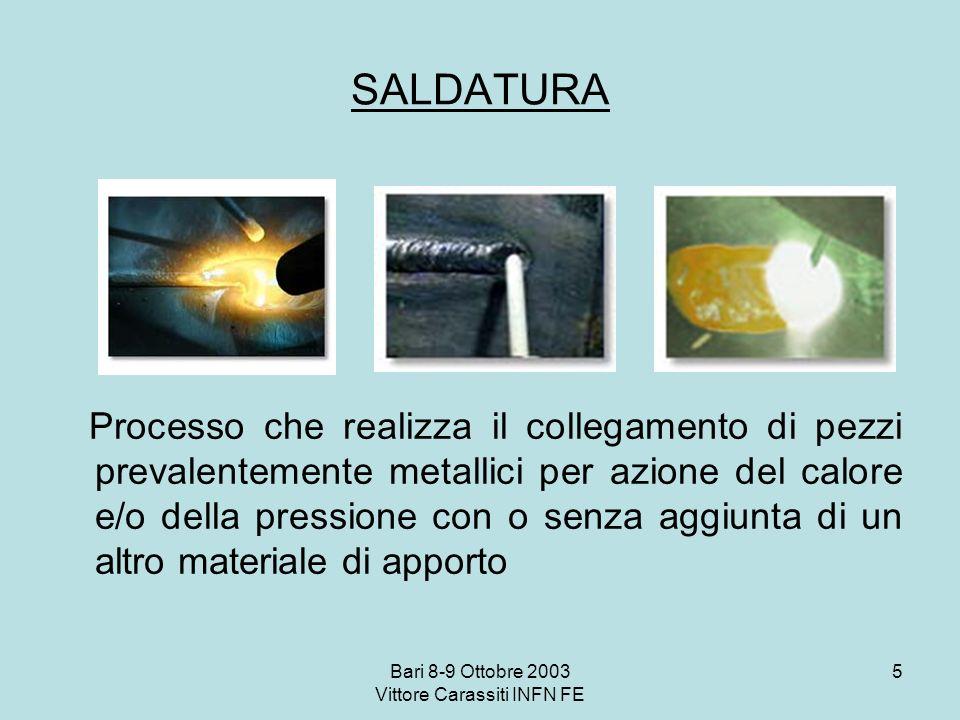 Bari 8-9 Ottobre 2003 Vittore Carassiti INFN FE 5 SALDATURA Processo che realizza il collegamento di pezzi prevalentemente metallici per azione del ca