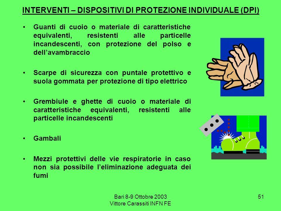 Bari 8-9 Ottobre 2003 Vittore Carassiti INFN FE 51 INTERVENTI – DISPOSITIVI DI PROTEZIONE INDIVIDUALE (DPI) Guanti di cuoio o materiale di caratterist