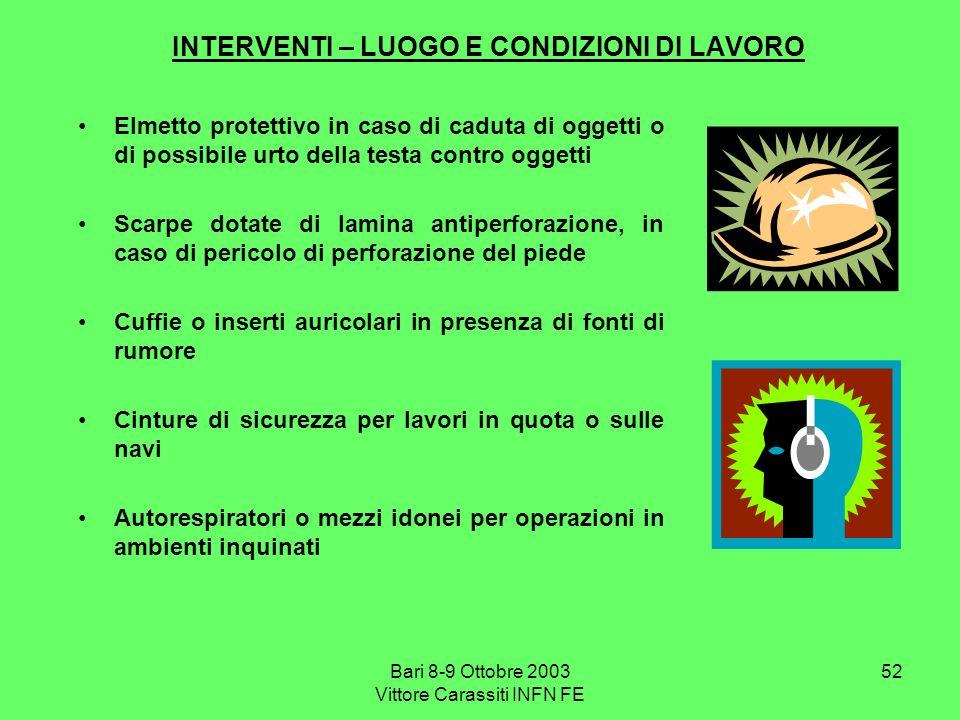 Bari 8-9 Ottobre 2003 Vittore Carassiti INFN FE 52 INTERVENTI – LUOGO E CONDIZIONI DI LAVORO Elmetto protettivo in caso di caduta di oggetti o di poss