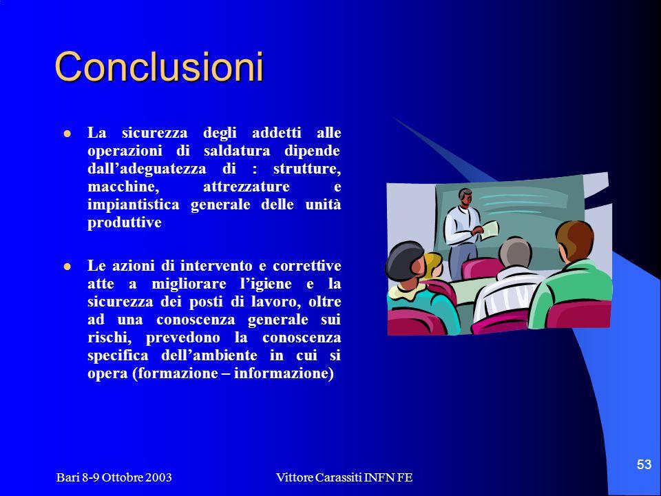Bari 8-9 Ottobre 2003 Vittore Carassiti INFN FE 53 Conclusioni La sicurezza degli addetti alle operazioni di saldatura dipende dalladeguatezza di : st