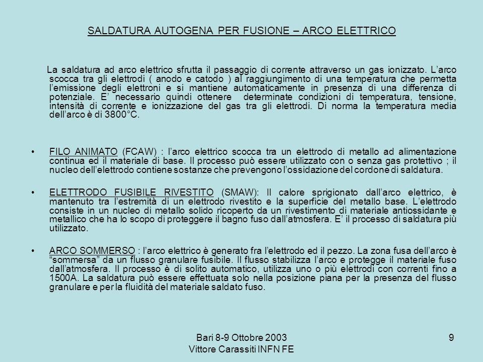 Bari 8-9 Ottobre 2003 Vittore Carassiti INFN FE 9 SALDATURA AUTOGENA PER FUSIONE – ARCO ELETTRICO La saldatura ad arco elettrico sfrutta il passaggio