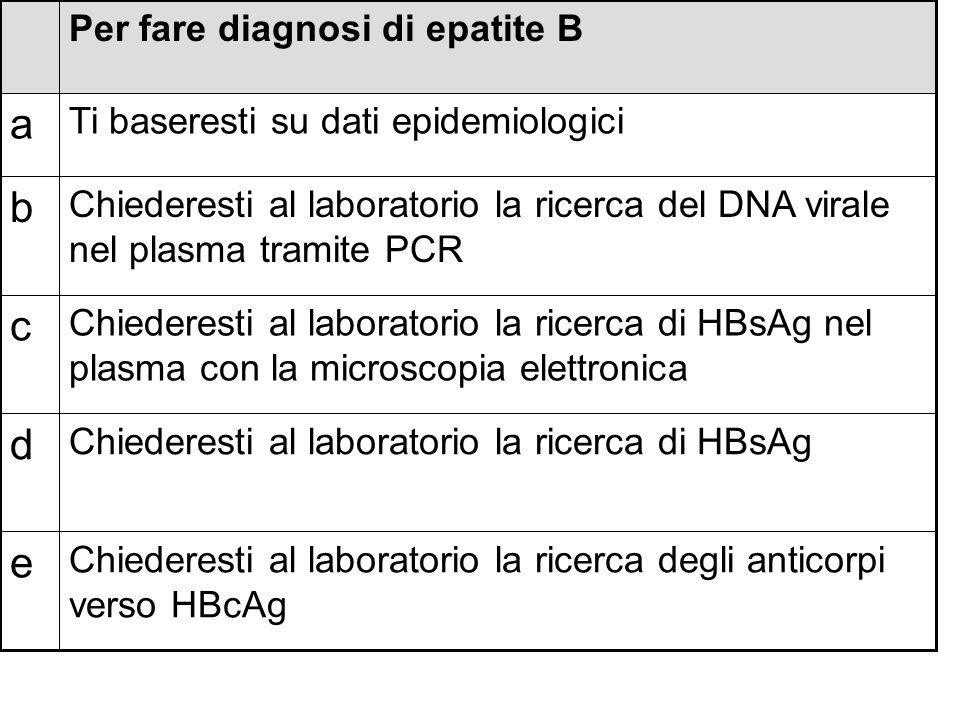Chiederesti al laboratorio la ricerca degli anticorpi verso HBcAg e Chiederesti al laboratorio la ricerca di HBsAg d Chiederesti al laboratorio la ric