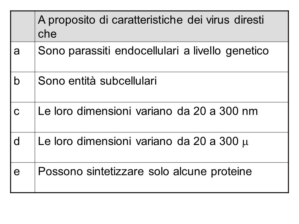 A proposito della microscopia elettronica diresti che aConsente di visualizzare le particelle virali tramite lombreggiatura metallica bConsente di visualizzare le particelle virali tramite la colorazione negativa cConsente di contare le particelle virali infettanti dServe per determinare le dimensione del virus eE necessaria per vedere le inclusioni virali nelle cellule infettate