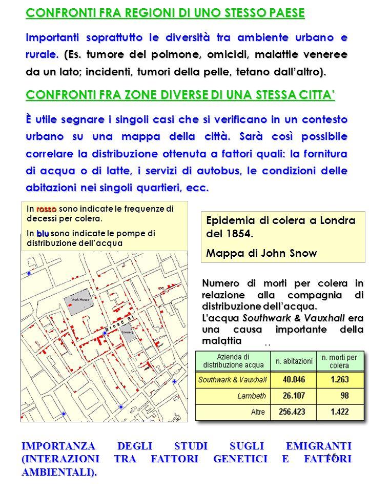 15 CONFRONTI FRA REGIONI DI UNO STESSO PAESE Importanti soprattutto le diversità tra ambiente urbano e rurale. (Es. tumore del polmone, omicidi, malat