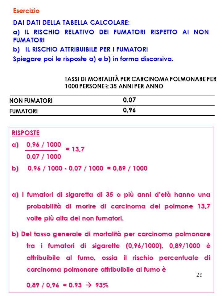 28 Esercizio DAI DATI DELLA TABELLA CALCOLARE: a) IL RISCHIO RELATIVO DEI FUMATORI RISPETTO AI NON FUMATORI b) IL RISCHIO ATTRIBUIBILE PER I FUMATORI