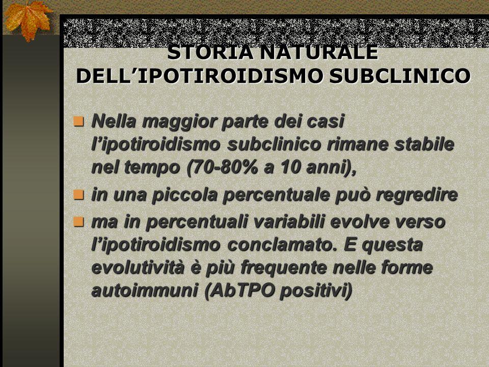 STORIA NATURALE DELLIPOTIROIDISMO SUBCLINICO Nella maggior parte dei casi lipotiroidismo subclinico rimane stabile nel tempo (70-80% a 10 anni), Nella maggior parte dei casi lipotiroidismo subclinico rimane stabile nel tempo (70-80% a 10 anni), in una piccola percentuale può regredire in una piccola percentuale può regredire ma in percentuali variabili evolve verso lipotiroidismo conclamato.