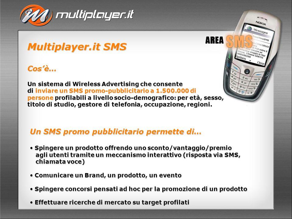 Multiplayer.it SMS Cosè… Un sistema di Wireless Advertising che consente di inviare un SMS promo-pubblicitario a 1.500.000 di persone profilabili a livello socio-demografico: per età, sesso, titolo di studio, gestore di telefonia, occupazione, regioni.