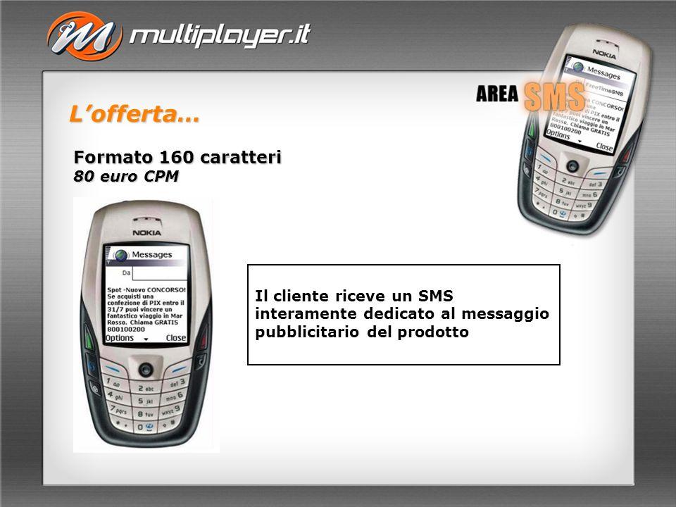 Lofferta… Formato 160 caratteri 80 euro CPM Il cliente riceve un SMS interamente dedicato al messaggio pubblicitario del prodotto