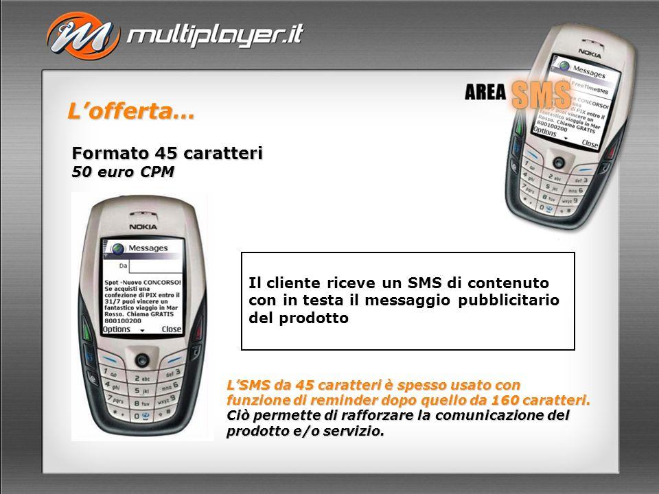 Formato 45 caratteri 50 euro CPM Lofferta… Il cliente riceve un SMS di contenuto con in testa il messaggio pubblicitario del prodotto LSMS da 45 caratteri è spesso usato con funzione di reminder dopo quello da 160 caratteri.