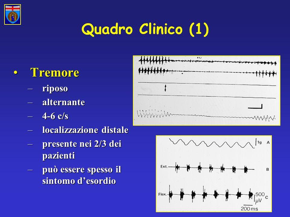 Quadro Clinico (1) TremoreTremore –riposo –alternante –4-6 c/s –localizzazione distale –presente nei 2/3 dei pazienti –può essere spesso il sintomo desordio