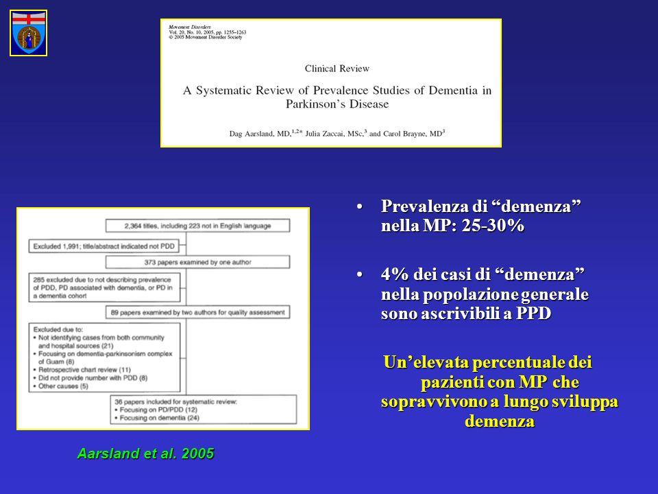 Prevalenza di demenza nella MP: 25-30%Prevalenza di demenza nella MP: 25-30% 4% dei casi di demenza nella popolazione generale sono ascrivibili a PPD4% dei casi di demenza nella popolazione generale sono ascrivibili a PPD Unelevata percentuale dei pazienti con MP che sopravvivono a lungo sviluppa demenza Aarsland et al.
