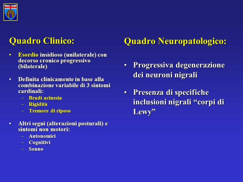 Quadro Clinico: Esordio insidioso (unilaterale) con decorso cronico progressivo (bilaterale)Esordio insidioso (unilaterale) con decorso cronico progressivo (bilaterale) Definita clinicamente in base alla combinazione variabile di 3 sintomi cardinali:Definita clinicamente in base alla combinazione variabile di 3 sintomi cardinali: –Bradi-acinesia –Rigidità –Tremore di riposo Altri segni (alterazioni posturali) e sintomi non motori:Altri segni (alterazioni posturali) e sintomi non motori: –Autonomici –Cognitivi –Sonno Quadro Neuropatologico: Progressiva degenerazione dei neuroni nigraliProgressiva degenerazione dei neuroni nigrali Presenza di specifiche inclusioni nigrali corpi di LewyPresenza di specifiche inclusioni nigrali corpi di Lewy
