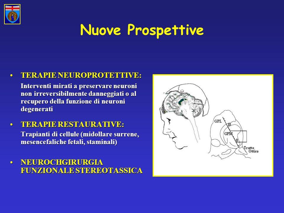 Nuove Prospettive TERAPIE NEUROPROTETTIVE:TERAPIE NEUROPROTETTIVE: Interventi mirati a preservare neuroni non irreversibilmente danneggiati o al recupero della funzione di neuroni degenerati TERAPIE RESTAURATIVE:TERAPIE RESTAURATIVE: Trapianti di cellule (midollare surrene, mesencefaliche fetali, staminali) NEUROCHGIRURGIA FUNZIONALE STEREOTASSICANEUROCHGIRURGIA FUNZIONALE STEREOTASSICA