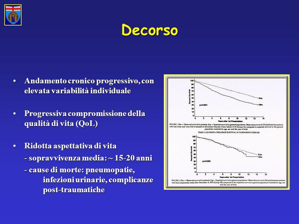 Decorso Andamento cronico progressivo, con elevata variabilità individualeAndamento cronico progressivo, con elevata variabilità individuale Progressiva compromissione della qualità di vita (QoL)Progressiva compromissione della qualità di vita (QoL) Ridotta aspettativa di vitaRidotta aspettativa di vita - sopravvivenza media: ~ 15-20 anni - cause di morte: pneumopatie, infezioni urinarie, complicanze post-traumatiche