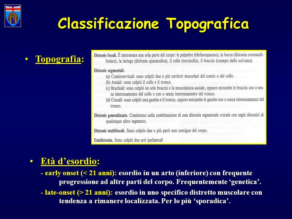Classificazione Topografica Topografia: Topografia: Età desordio:Età desordio: - early onset (< 21 anni): esordio in un arto (inferiore) con frequente