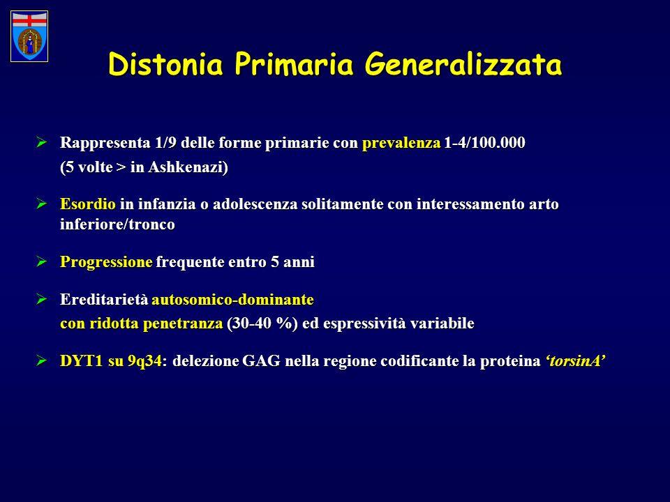 Distonia Primaria Generalizzata Rappresenta 1/9 delle forme primarie con prevalenza 1-4/100.000 Rappresenta 1/9 delle forme primarie con prevalenza 1-