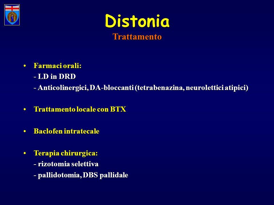 Distonia Trattamento Farmaci orali:Farmaci orali: - LD in DRD - Anticolinergici, DA-bloccanti (tetrabenazina, neurolettici atipici) Trattamento locale