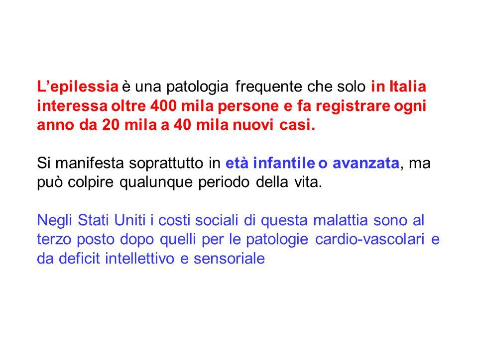 Lepilessia è una patologia frequente che solo in Italia interessa oltre 400 mila persone e fa registrare ogni anno da 20 mila a 40 mila nuovi casi. Si
