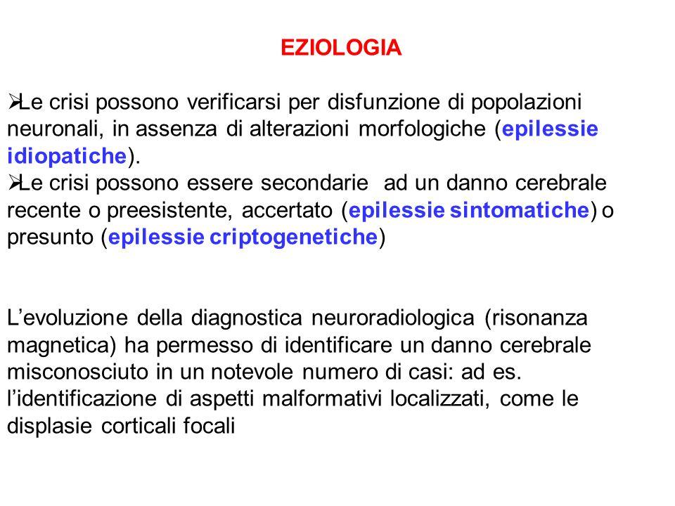 EZIOLOGIA Le crisi possono verificarsi per disfunzione di popolazioni neuronali, in assenza di alterazioni morfologiche (epilessie idiopatiche). Le cr