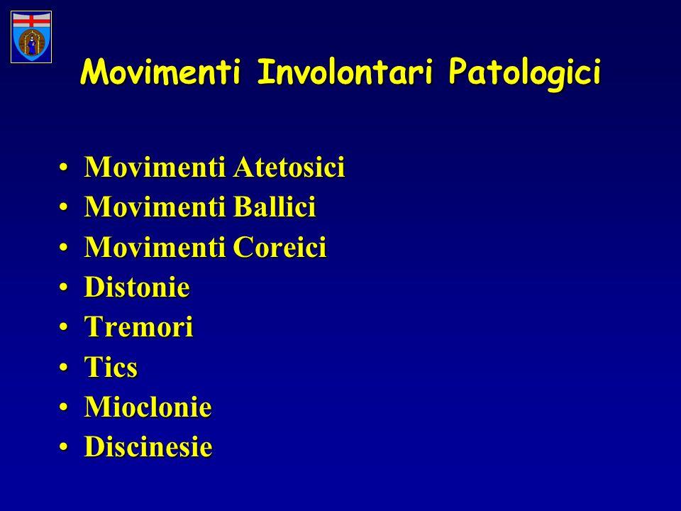Movimenti Involontari Patologici Movimenti AtetosiciMovimenti Atetosici Movimenti BalliciMovimenti Ballici Movimenti CoreiciMovimenti Coreici Distonie