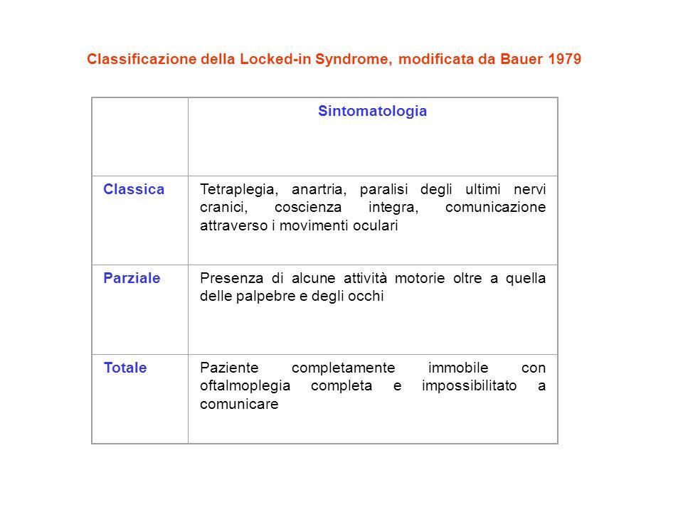 Classificazione della Locked-in Syndrome, modificata da Bauer 1979 Sintomatologia ClassicaTetraplegia, anartria, paralisi degli ultimi nervi cranici,
