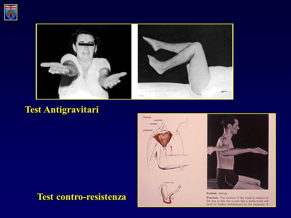 Test Antigravitari Test contro-resistenza