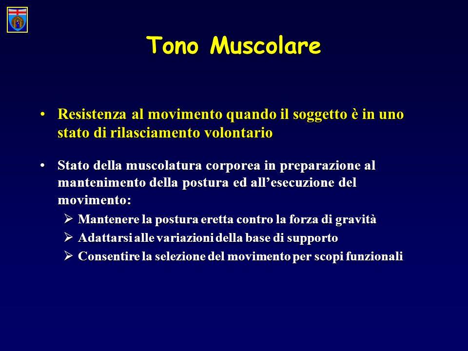 Tono Muscolare Resistenza al movimento quando il soggetto è in uno stato di rilasciamento volontarioResistenza al movimento quando il soggetto è in un